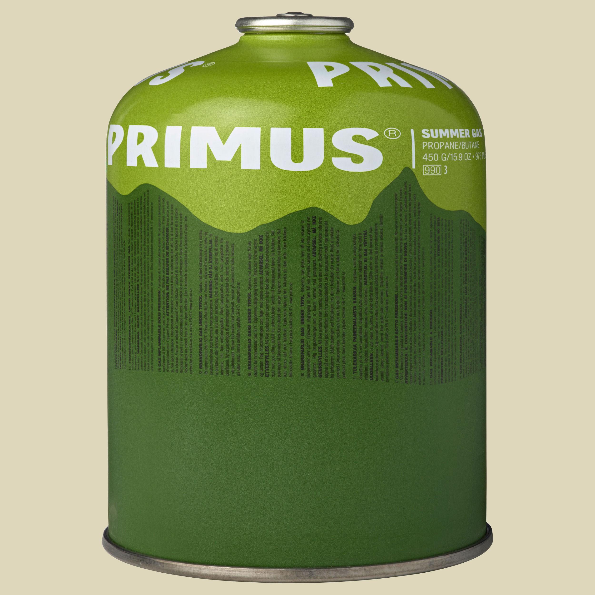 primus_220251_Summer_Gas_450_II_fallback