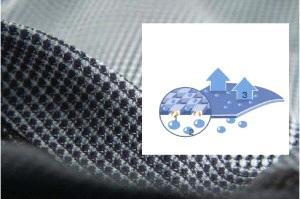 Odlo Cubic Bild
